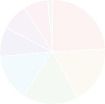 円グラフ 画像
